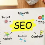 Beginners Guide To SEO - Search Engine Optimization