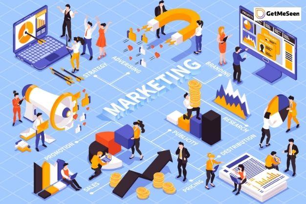 Top 10 Inbound Marketing Tips For Brands